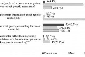 007 Rlae Gf01 Research Paper Case Study On Breast Cancer Amazing Pdf