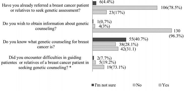 007 Rlae Gf01 Research Paper Case Study On Breast Cancer Amazing Pdf 728