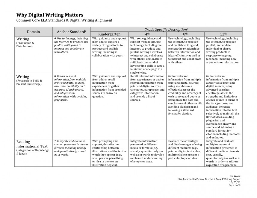 007 Why Digital Writing Matters According To The Common Core Ela Standards1 Research Paper Grading Unbelievable Rubric Draft High School Apa