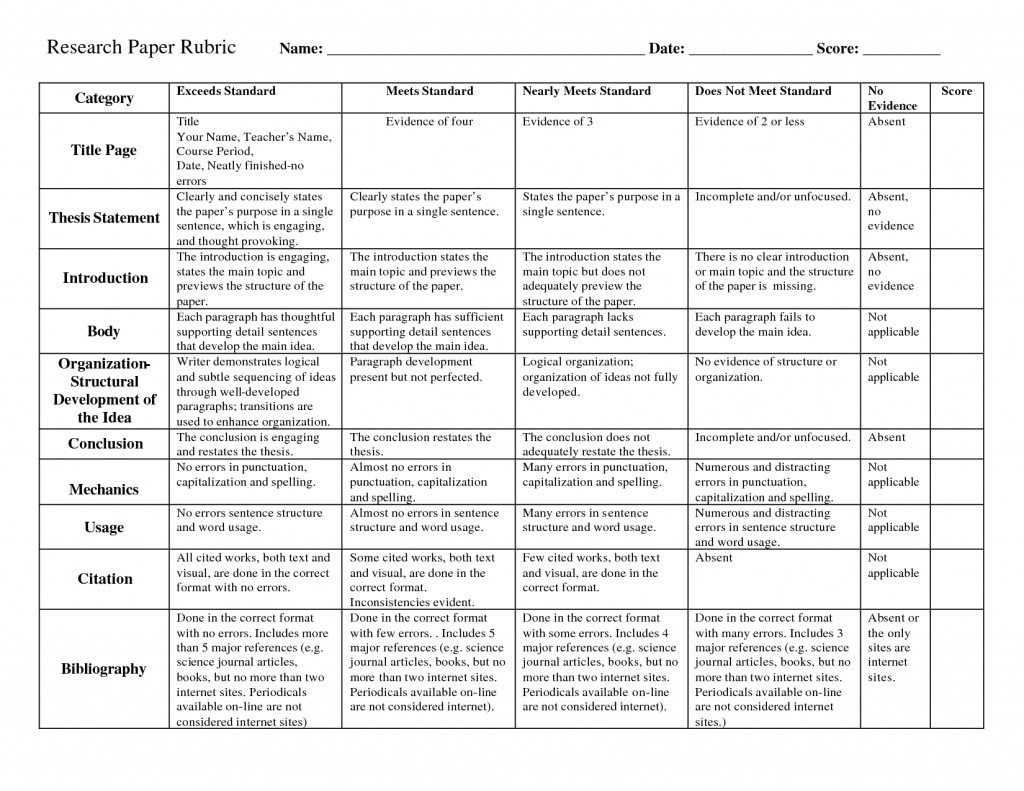Grading rubric for five paragraph essay