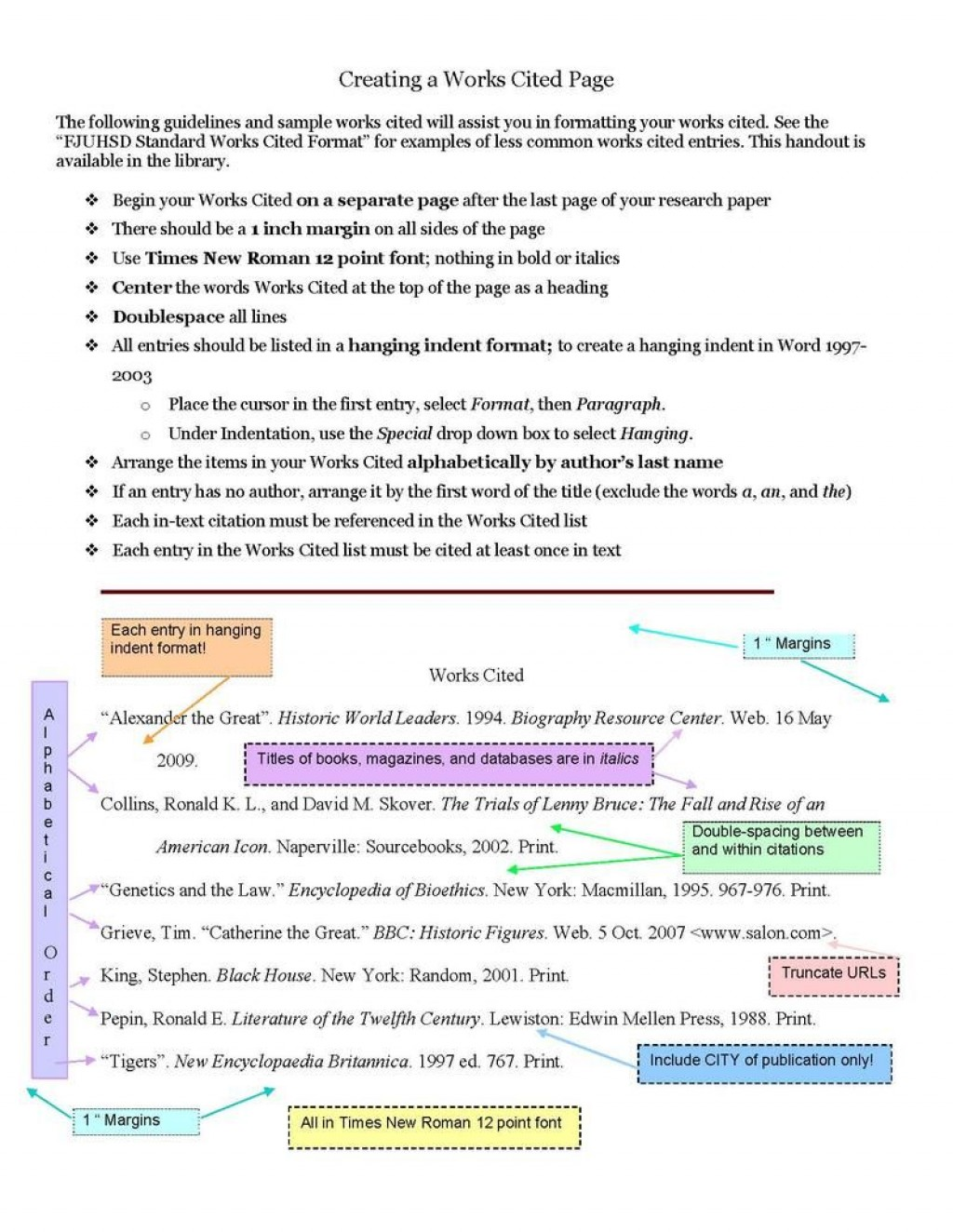 008 Cited Page For Research Paper Remarkable Sample Works How To Do Work Large