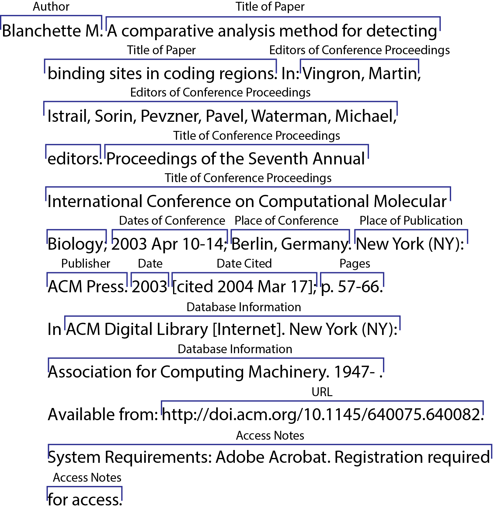 008 Research Paper Cse Cbe Citation Online Conference Retrieved From An Database Cite Outstanding Papers Referencing Harvard Style Website In Mla Full