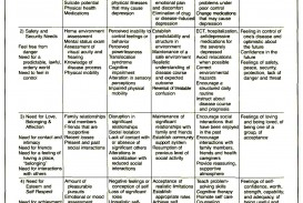 008 Research Paper Rubric College Magnificent Mla