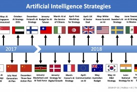009 10rwfsnlcci5k3nup5hyxtg Artificial Intelligence Research Paper Sensational 2018 Topics Pdf