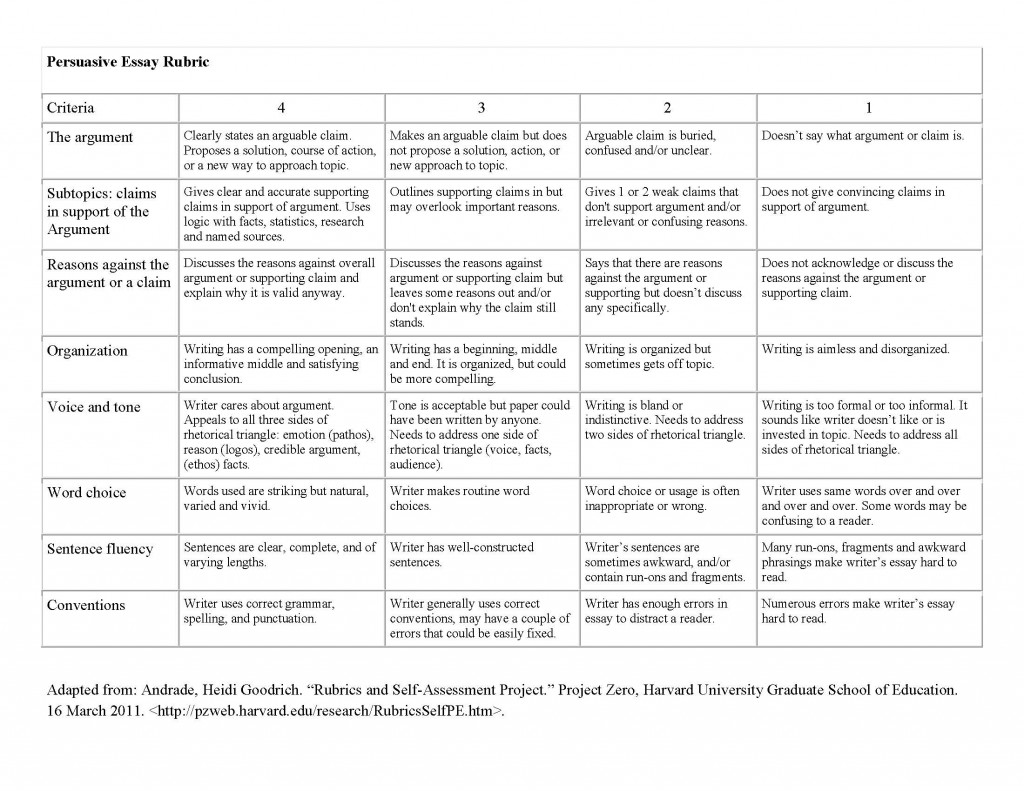 009 Art History Research Paper Rubric Handout Persuasive Unique Large