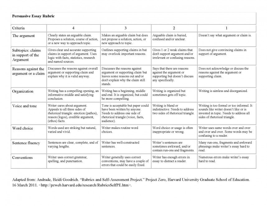 009 Art History Research Paper Rubric Handout Persuasive Unique