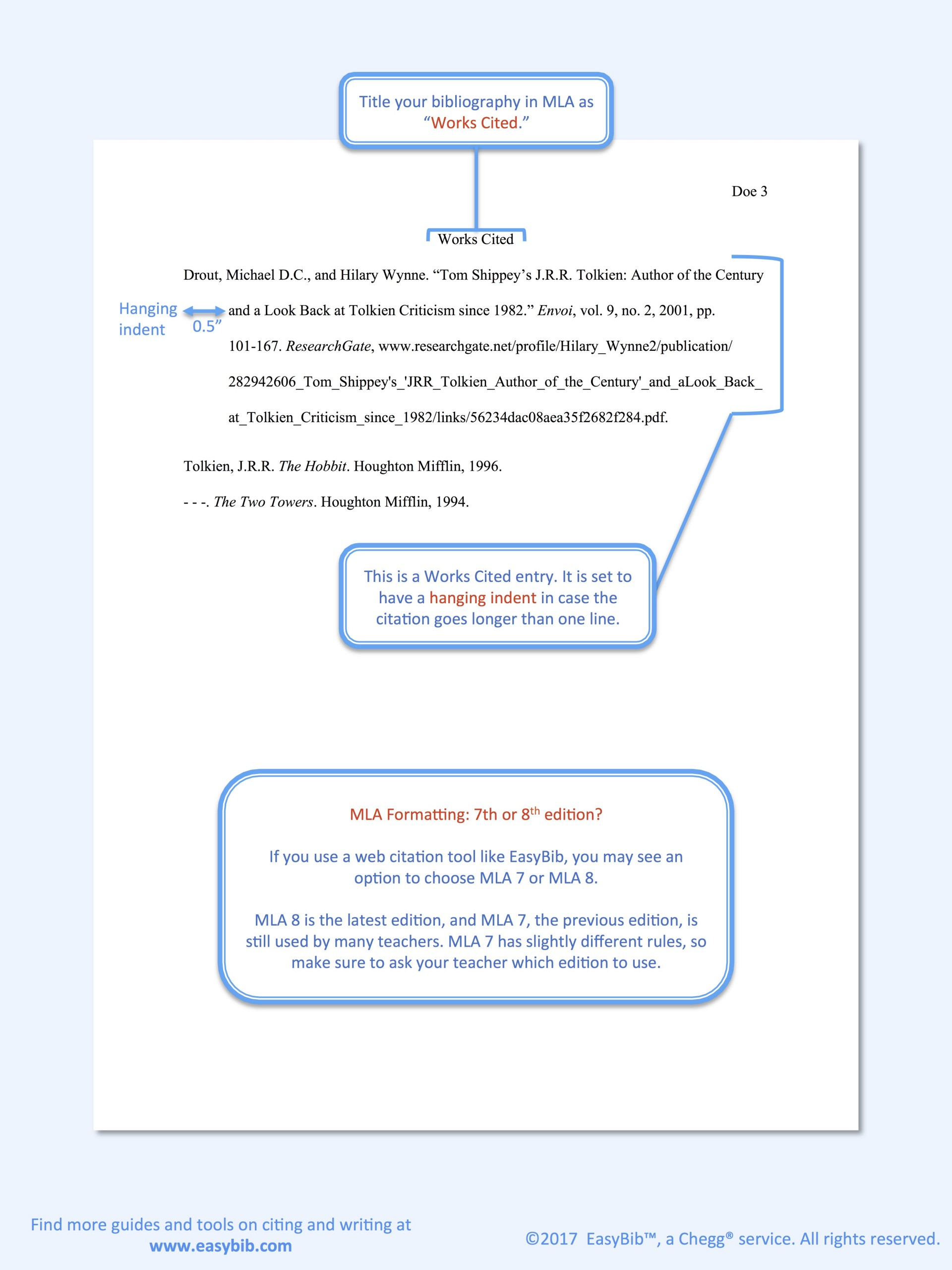 009 Examples Of Research Papers In Mla Format Paper Model Impressive Example Works Cited Written 1920