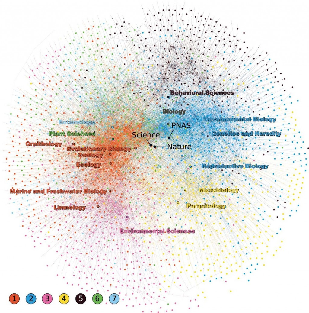009 Flow Citation Network Researchs Awful Research Papers Large