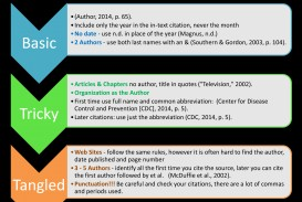 009 In Text Citations  How To Cite Website Research Paper Best A Apa Reference