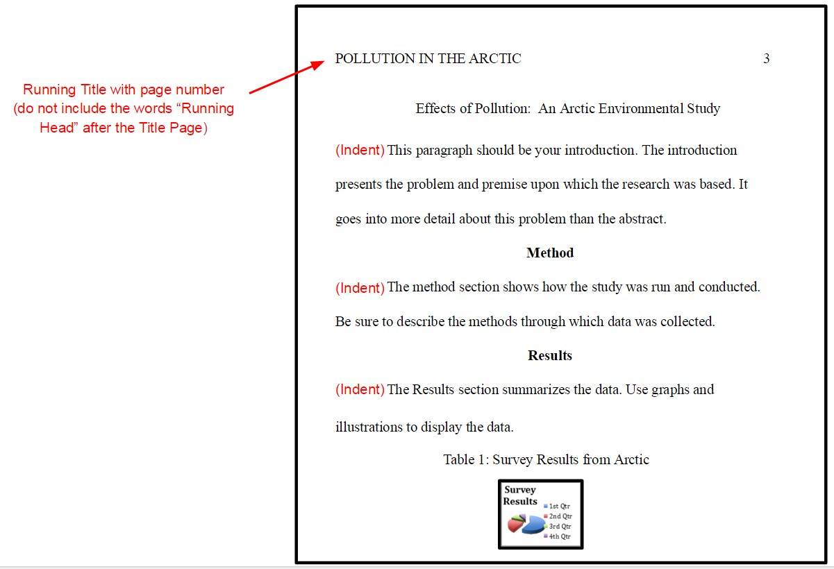 009 Proper Order Of Sections Research Paper In Apa Format Marvelous A Full