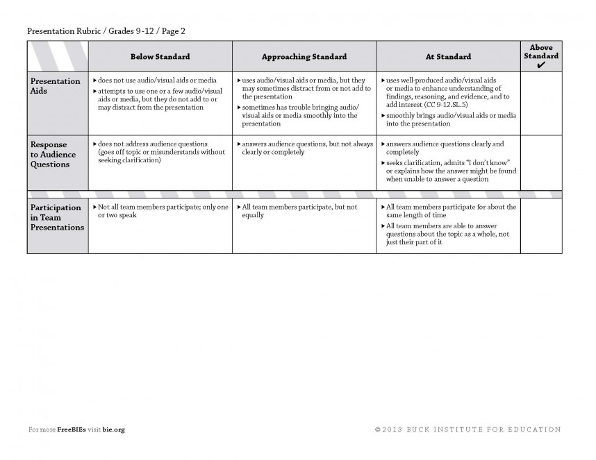 009 Research Paper 12 B Rubric Middle Astounding School Science Fair