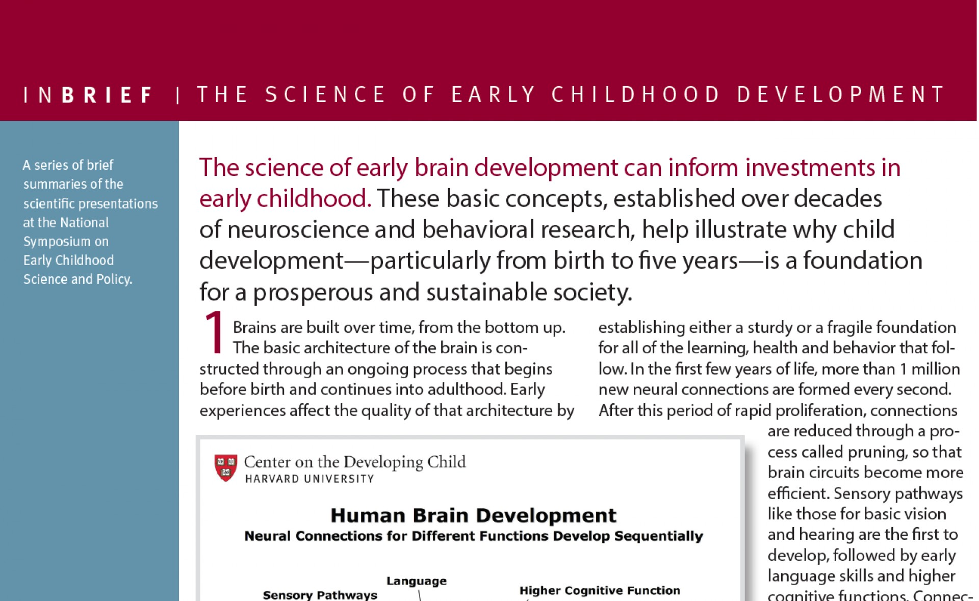 009 Research Paper Child Development Topics Screen Shot At Awesome Childhood Psychology Growth And 1920