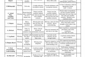 009 Research Paper Middle School Dreaded Rubric Science Fair