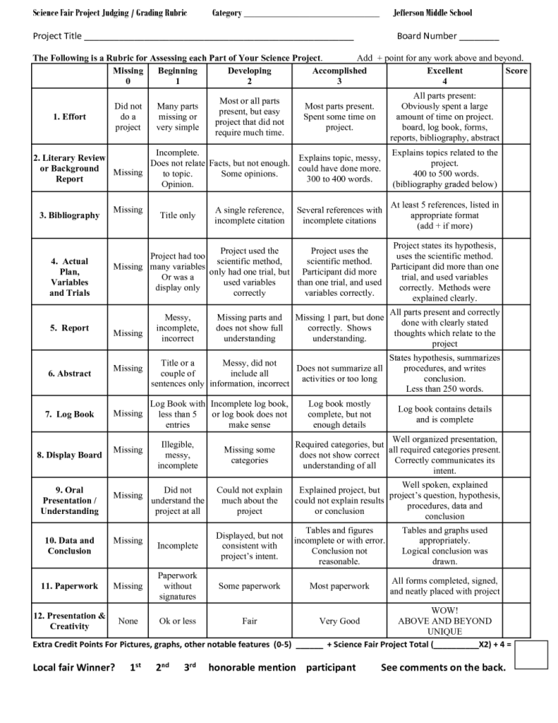 009 Research Paper Middle School Dreaded Rubric Pdf Science Fair Full