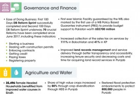 009 Research Paper Pakistan Results One Pager Economics Topics Magnificent In