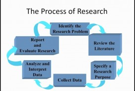 009 Research Paper Process2bof2bresearch Academic Writing Services In Marvelous India Best