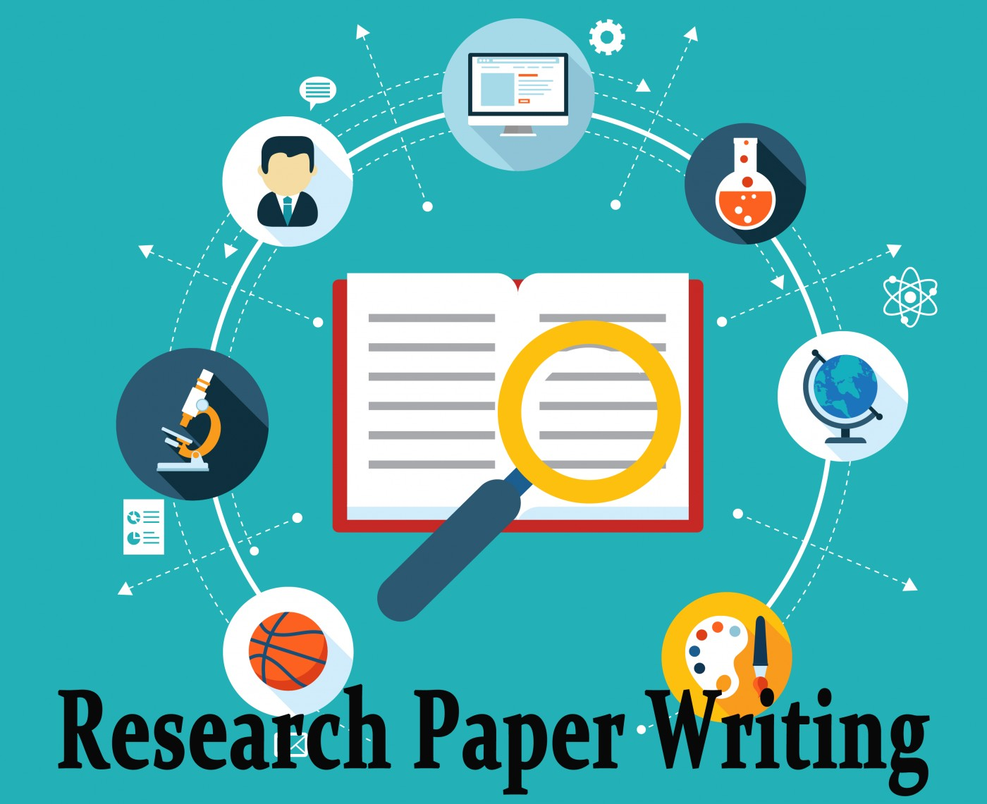 009 Writing The Research Paper 503 Effective Phenomenal Quizlet How To Write A Outline Apa 1400