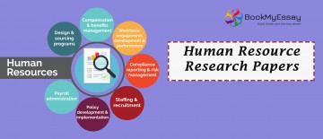 010 Help With Research Paper Human Resource Papers Dreaded Free Me My For Nursing 360