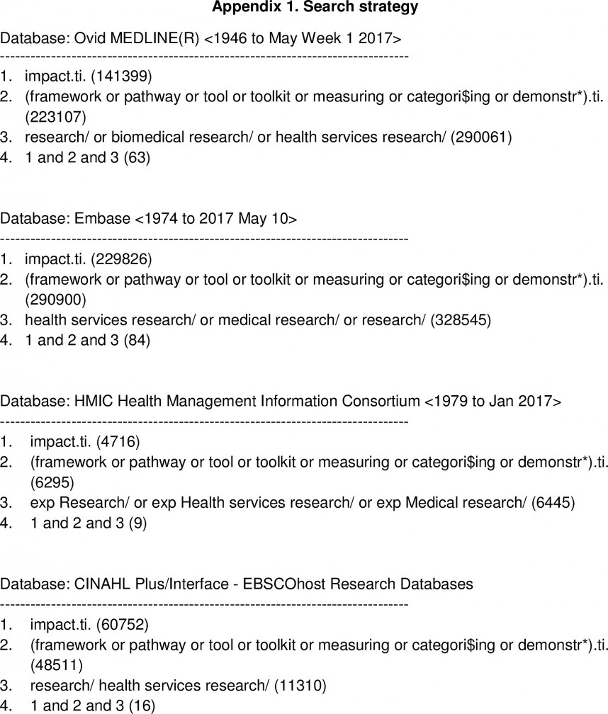 010 Medical Research Paper Search Engines Dreaded
