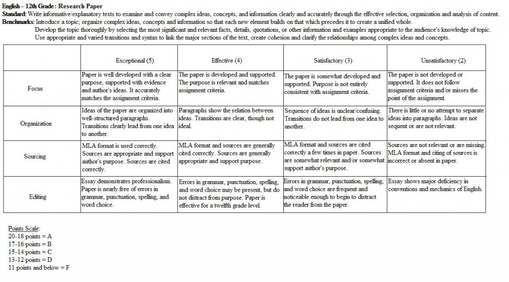 010 Middle School Research Paper Rubric Dreaded Science Fair Large
