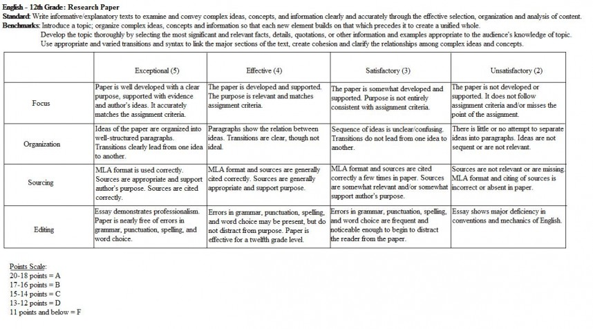 010 Middle School Research Paper Rubric Dreaded Science Fair History