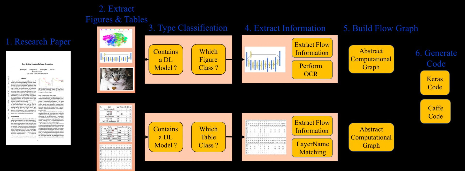 010 Research Paper Artificial Intelligence Topics Flow New Magnificent 2018 1920