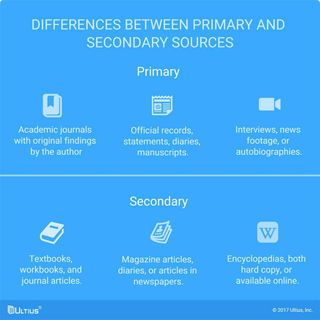 010 Research Paper Criminal Justice Papers Free Differences Between Primary And Secondary Unforgettable Large