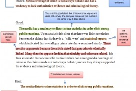 010 Research Paper How To Write Conclusion For Amazing A Pdf