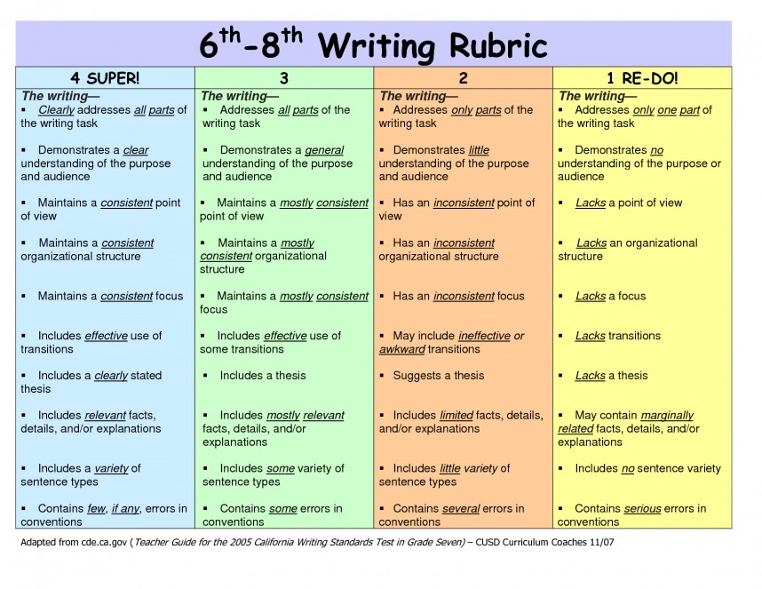 010 Researcher Bunch Ideas Of Writing Narrative Essays 6th Grade Essay Service Uxessayekvv For 8th Assessment Prompts Argumentative Outstanding Research Paper Rubric