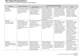 010 Why Digital Writing Matters According To The Common Core Ela Standards1 Research Paper Art History Unique Rubric