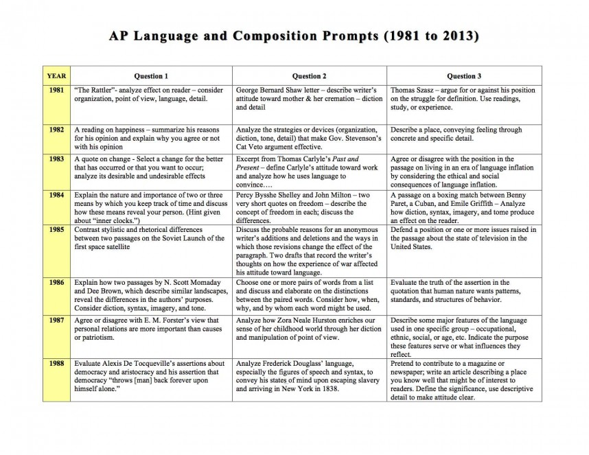 011 Ap English Research Paper Outline Ap20language Prompts Formidable For College Outlines