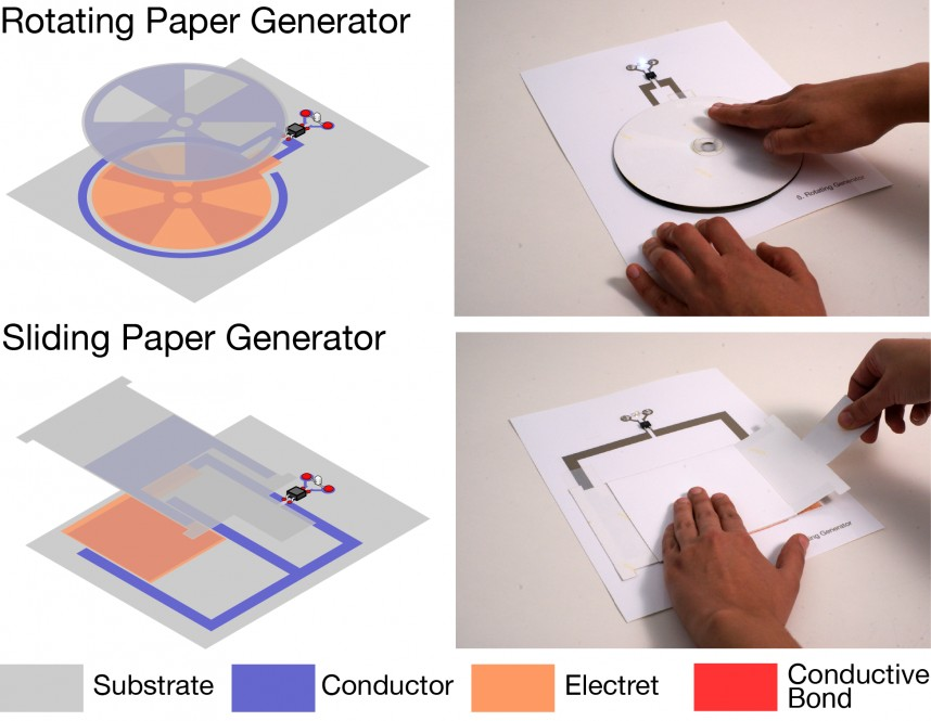 011 Pg Rotating And Sliding Research Paper Stupendous Generator Fake Thesis Topic
