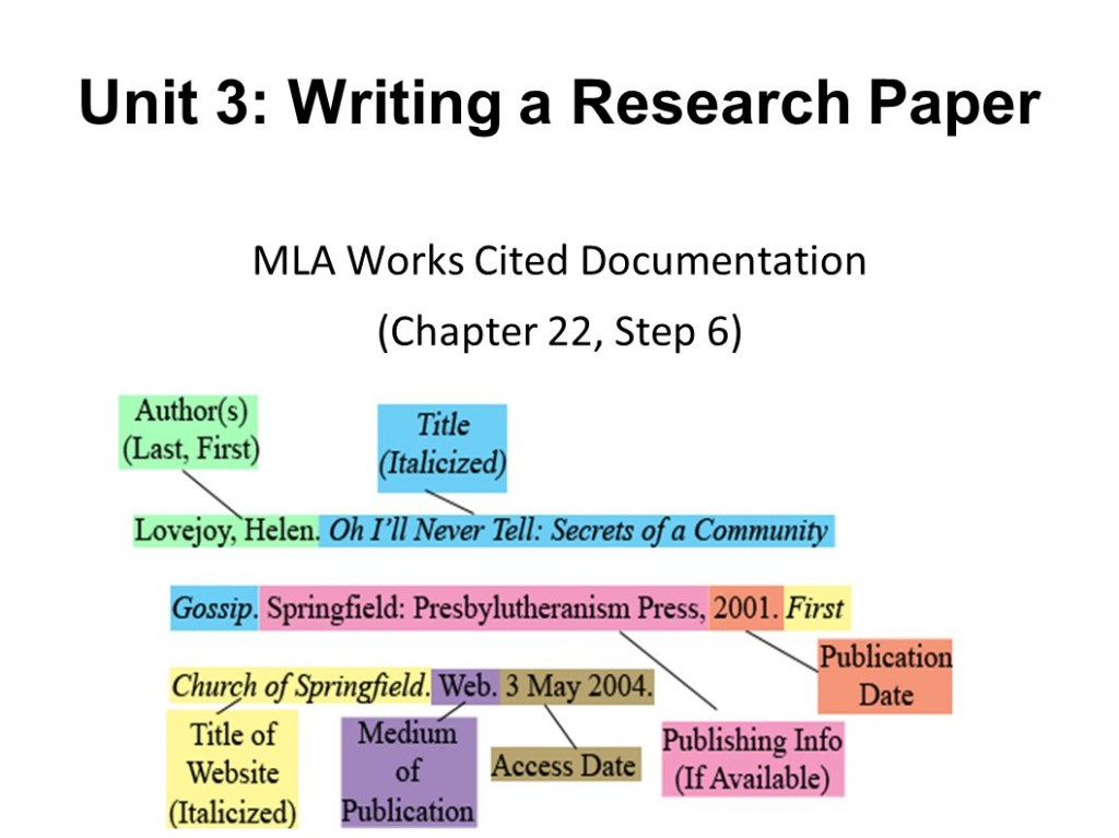011 Research Paper Citing Slide 1 Staggering Citation Mla Format Large