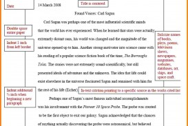 011 Research Paper Mla Format Template Newfangled Style Example In Text Wonderful Citations 320