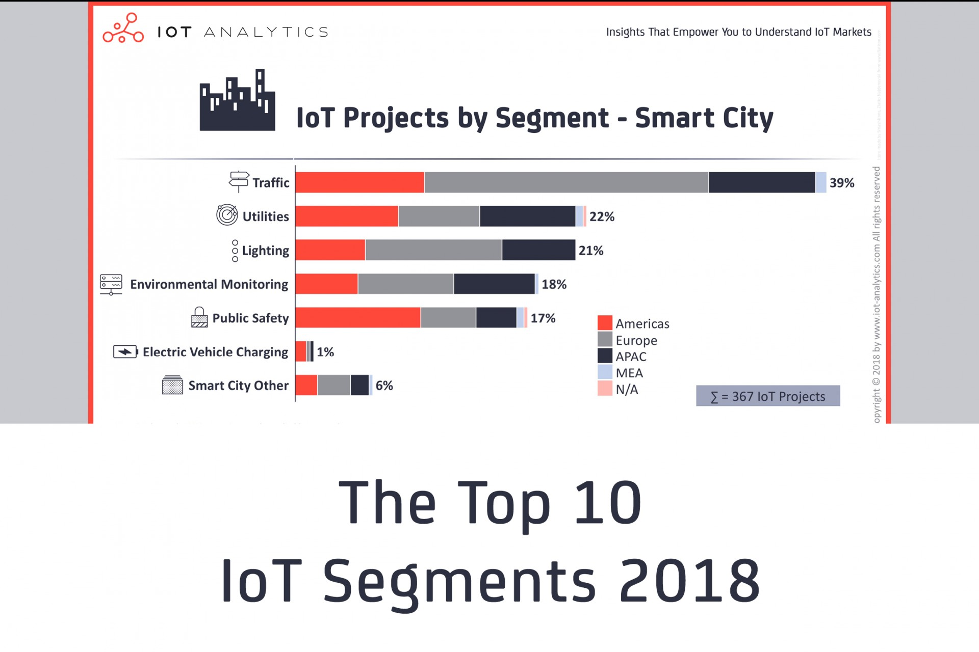 011 Top 10 Iot Segments In Research Paper Internet Of Things Pdf Dreaded 2018 1920