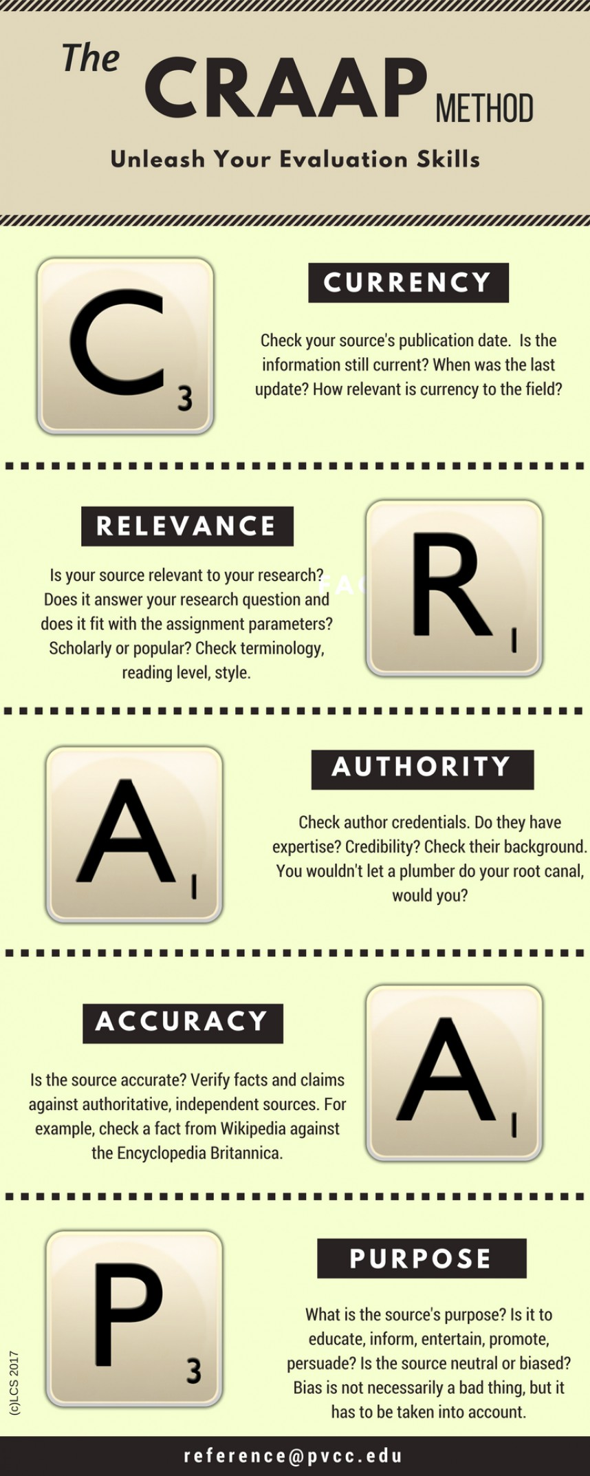 012 Craap Method Research Paper Credible Sources For Awful Papers List Of High School