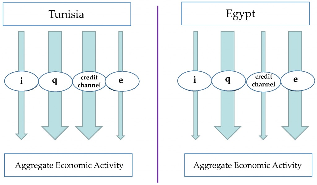 012 Essay Topics Monetary Policy Example Hsc Research Paper Easy20 Easy Impressive Economic Large