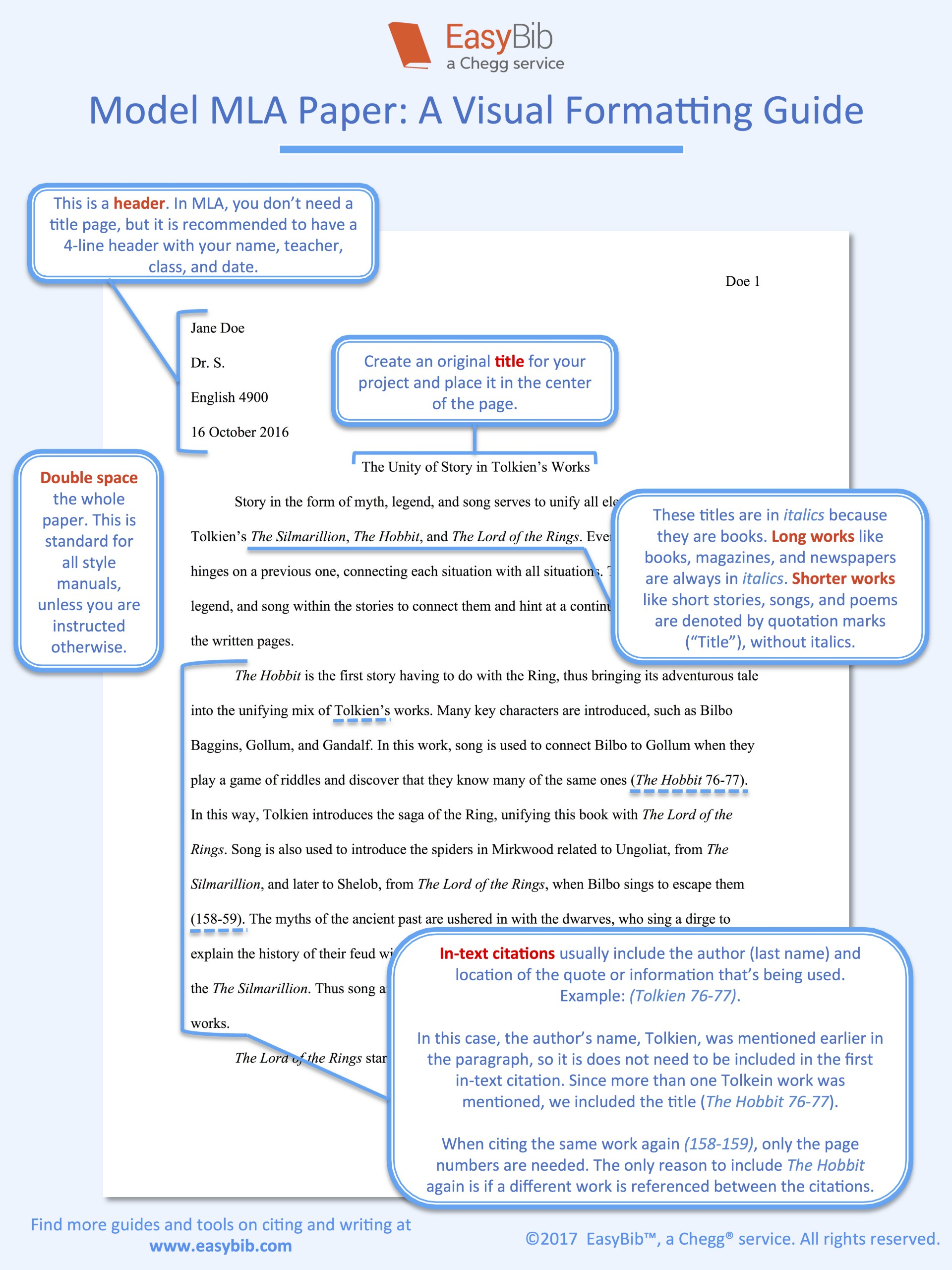 012 Mla Research Paper Citing Model Incredible Citation Works Cited Page Example Format 1920