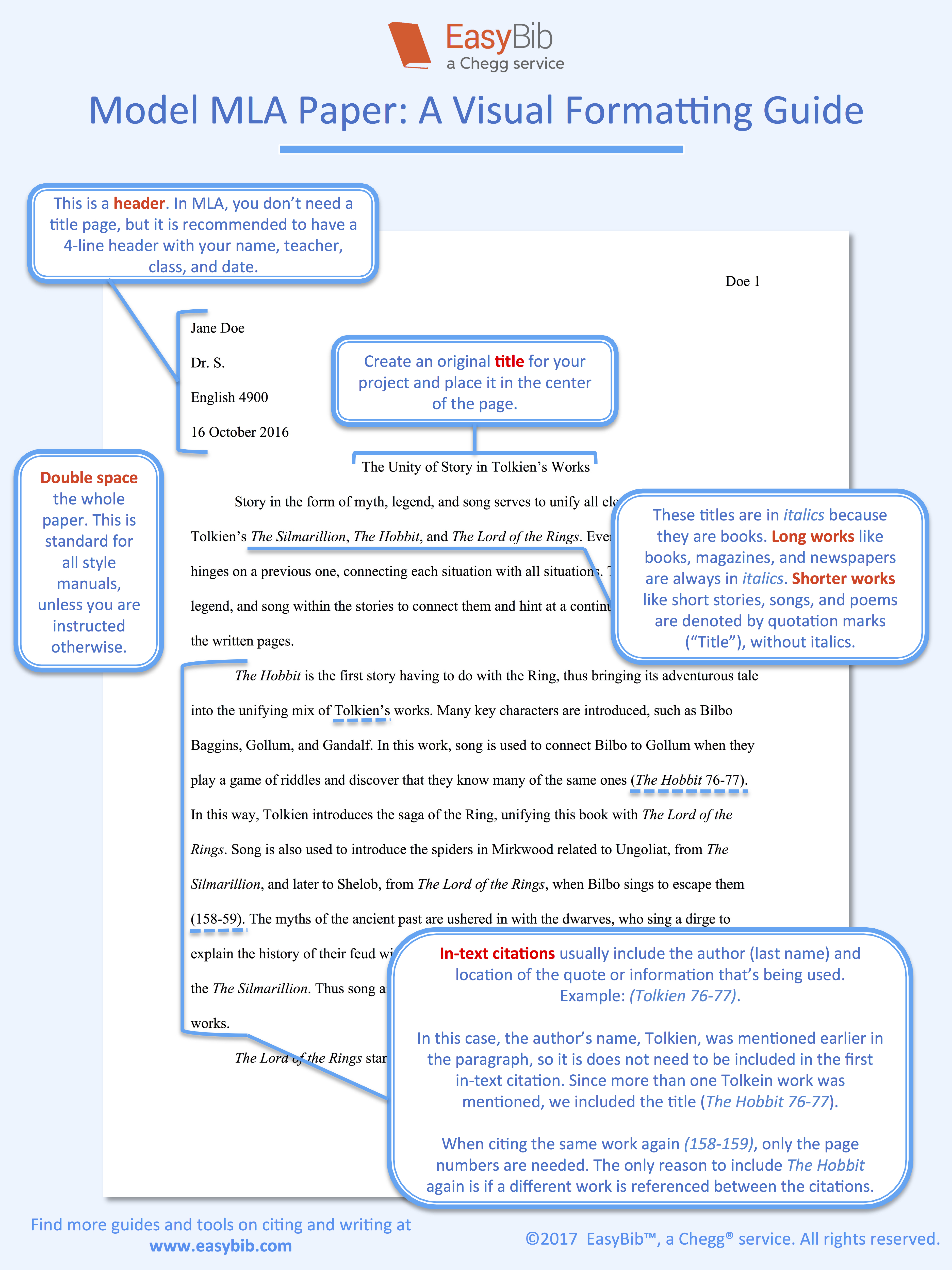 012 Mla Research Paper Citing Model Incredible Citation Works Cited Page Example Format Full