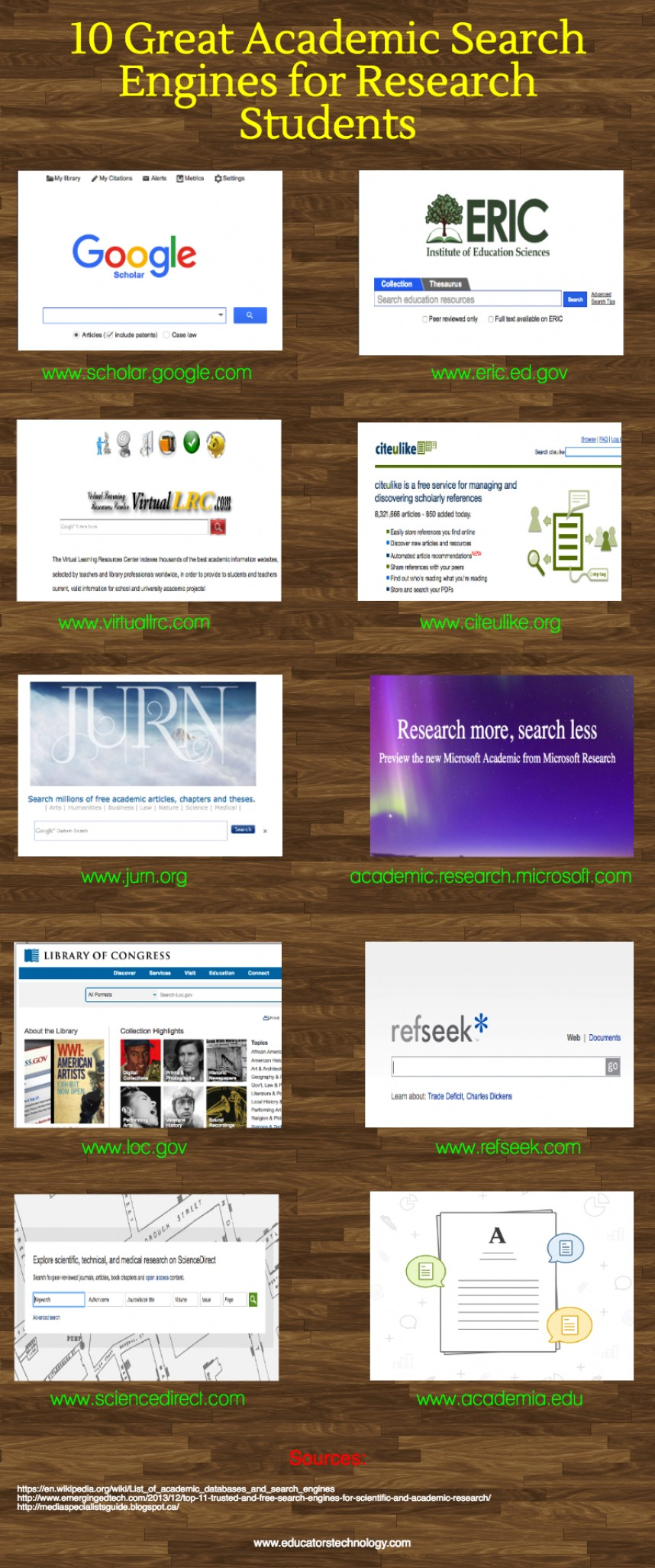 012 Research Paper Academic Websites Striking