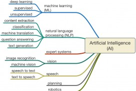 012 Research Paper Artificial Intelligence Example 1iks Stirring