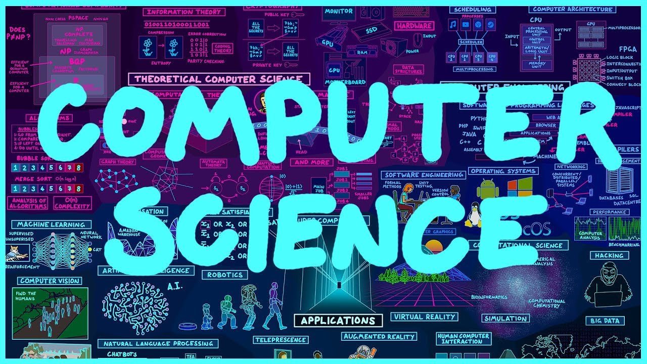012 Research Paper Easy Topics In Computer Science Singular Full