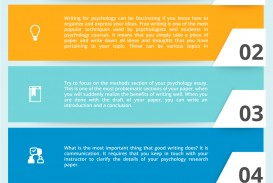 012 Research Paper Infographic Practical Tips For Writing Psychology How To Write Good Unusual A Fast 3 Page On Food 320