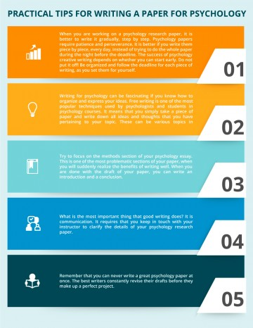 012 Research Paper Infographic Practical Tips For Writing Psychology How To Write Good Unusual A Fast Do You 3 Page On Food 360