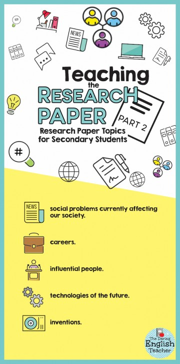 012 Research Paper Infographic2bp22b2 Topics High Incredible School Biology Science Seniors 360