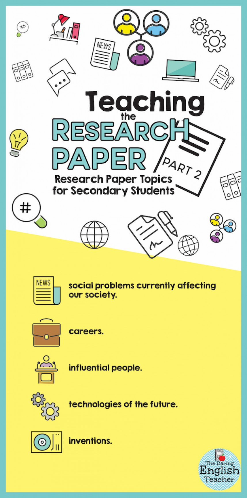012 Research Paper Infographic2bp22b2 Topics High Incredible School Biology Science Seniors 868