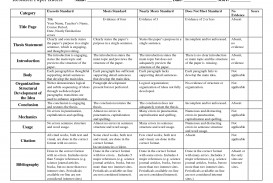 012 Research Paper Middle School Unusual Ideas Topics Topic