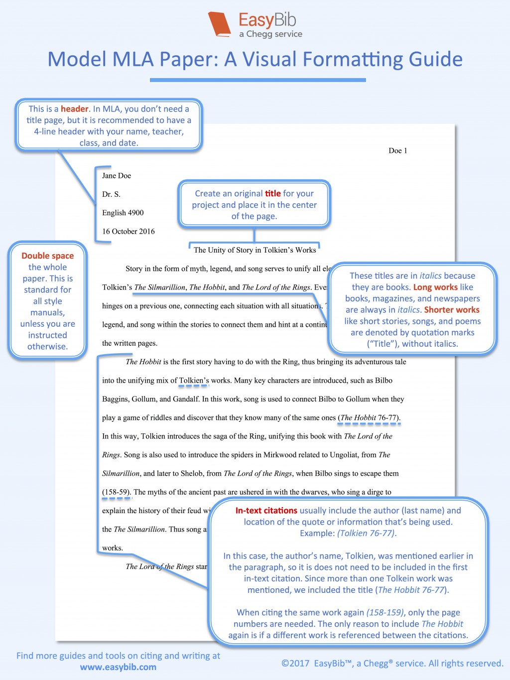 012 Research Paper Model Mla Examples Of Papers In Impressive Format Example Works Cited Written Large