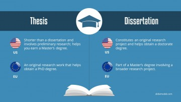 012 Research Paper Parts Of Ppt Comparison Slide Thesis Vs Staggering 5 Chapter 1 A Qualitative 360