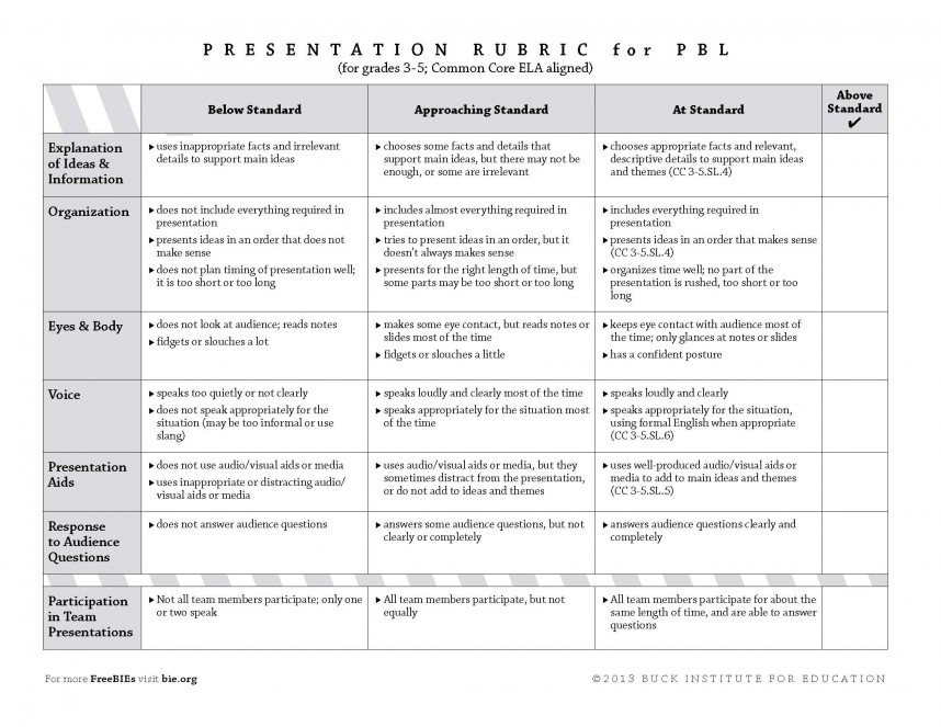 012 Research Paper Rubric Middle School 3 5 Astounding History Science Fair